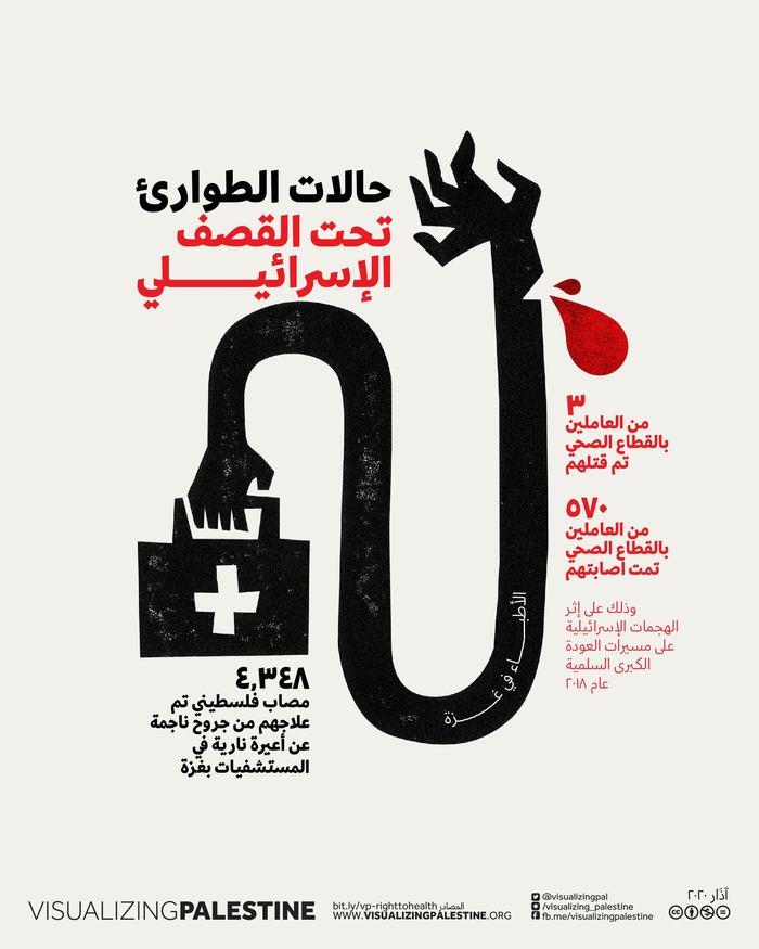Gaza Health posters 1