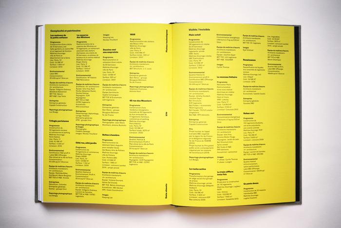 rh+ architecture monograph 10