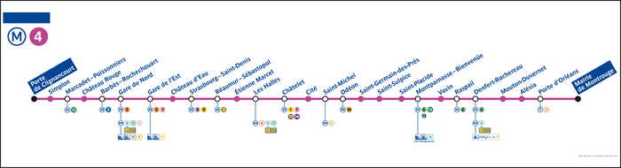 Overview of the M4 metro line. Station names are set on an angle.