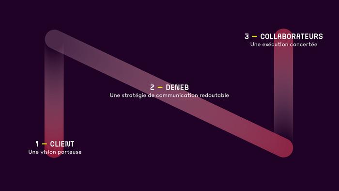 Deneb 5
