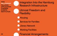 Hamburg Institute for Advanced Study (HIAS) website