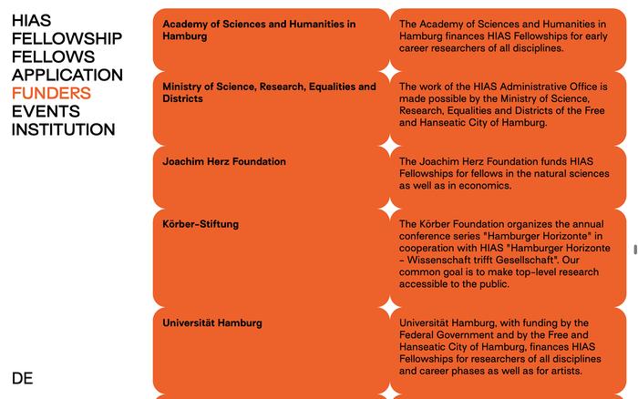 Hamburg Institute for Advanced Study (HIAS) website 4