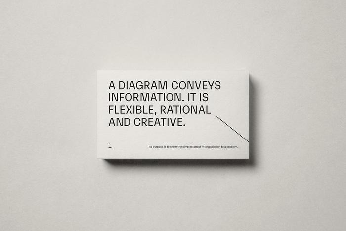 Diagram visual identity 14