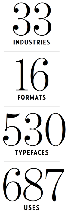Welcome to the New <i>Fonts In Use</i>