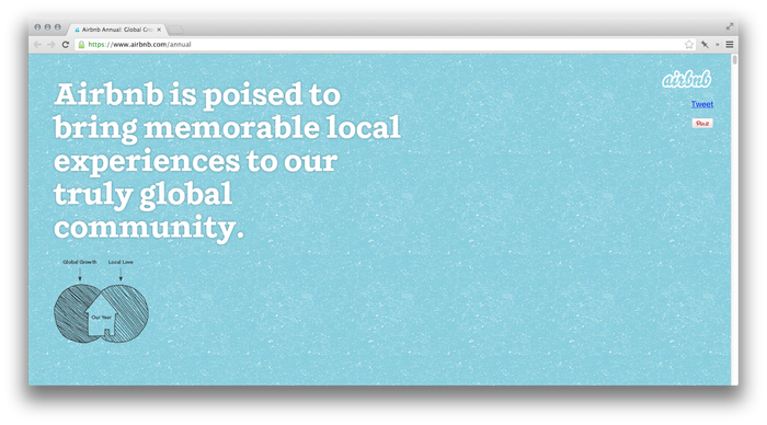 Airbnb 2012 Annual Report 1