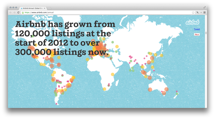 Airbnb 2012 Annual Report 2