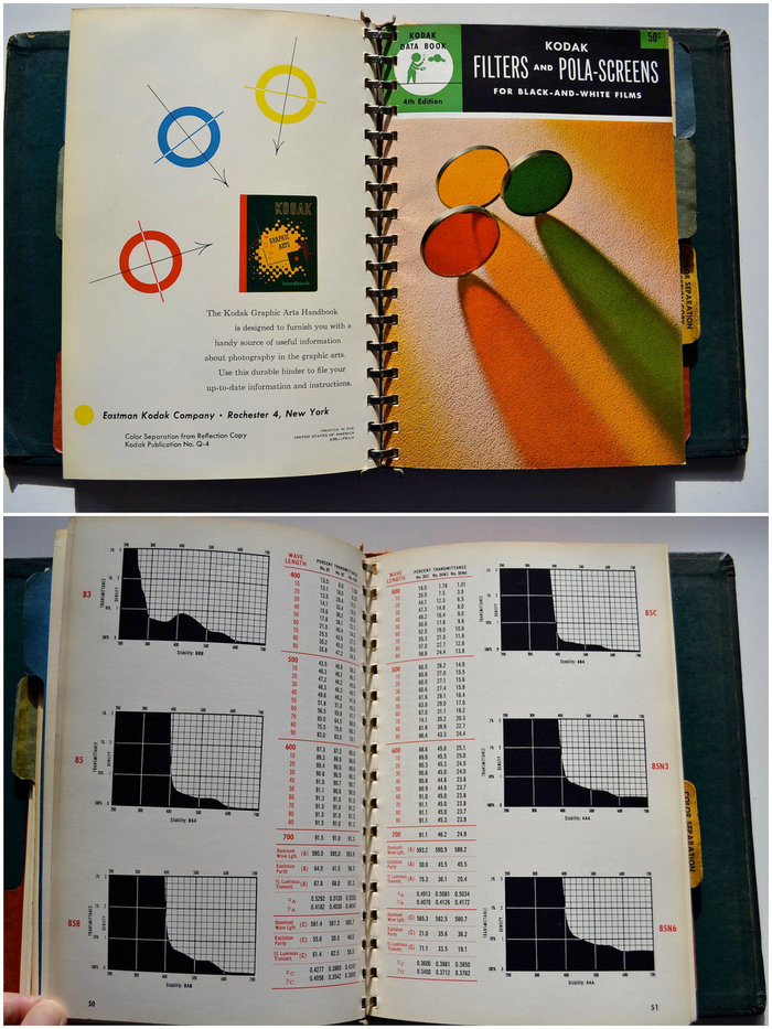 Kodak Graphic Arts Handbook, 1st Edition 5