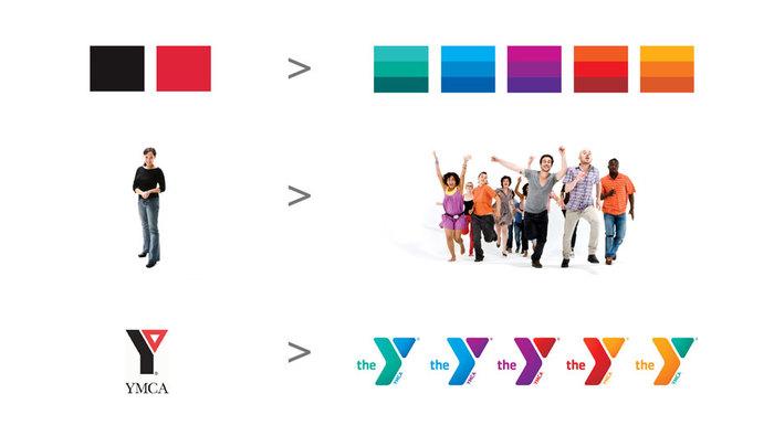YMCA (2011 Rebrand) 5