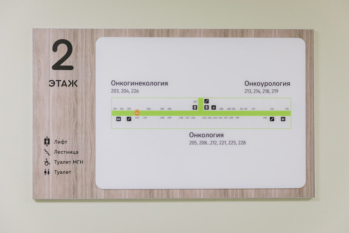 Moscow Cancer Center signage 3