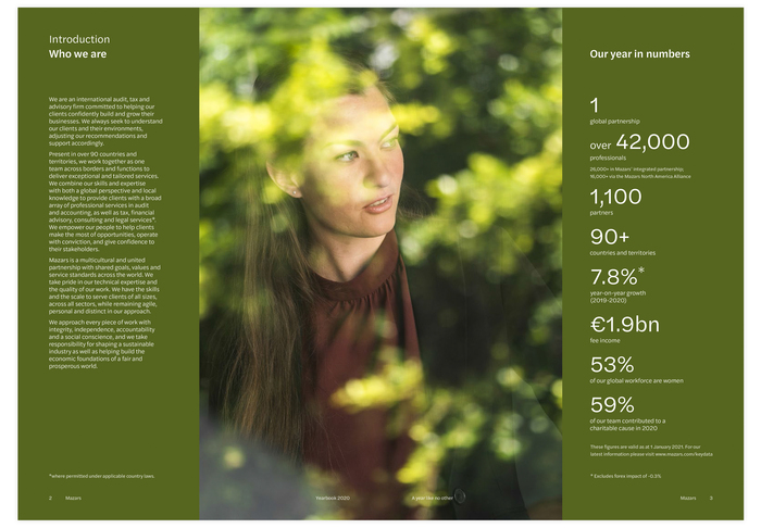 Spread from the annual report with the year in numbers.