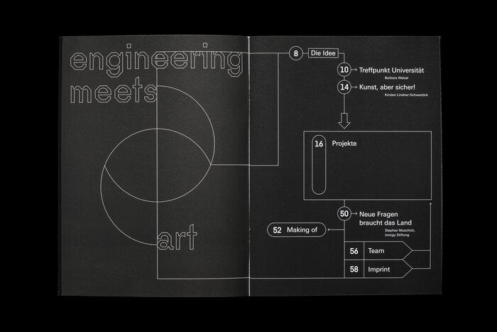 Engineering meets art, TU Dortmund 3
