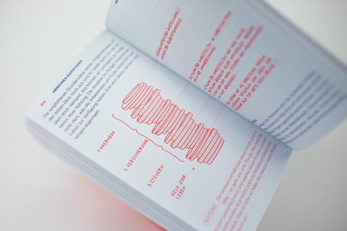Organisiert Euch! publication 3