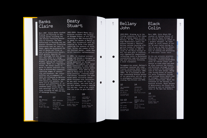 Biography pages set in Founders Grotesk Mono, with a carefully applied typographic hierarchy. It includes purchasing details and years from their artwork records. There are 170 artists in total included.