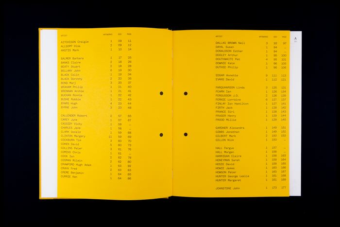 Book contents.