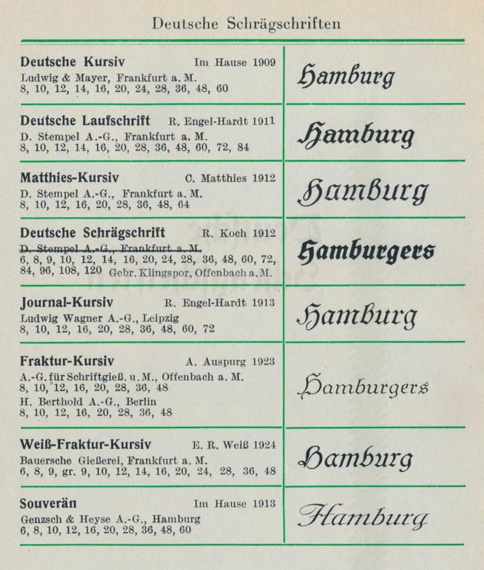 """""""Deutsche Schrägschriften"""" as shown in Handbuch der Schriftarten, edited by Emil Wetzig and published by Albrecht Seemann Verlag, Leipzig, 1926. Later addenda list a few more releases in this novelty subgenre."""