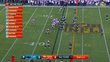 CBS NFL score bug (2016–2020)