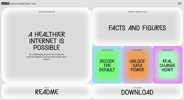 Internet Health Report 2020 1