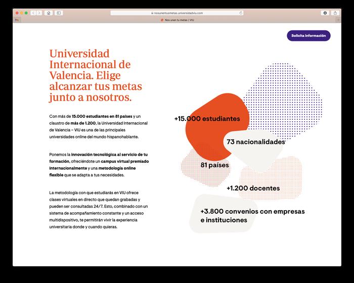 Universidad Internacional de Valencia (VIU) 13