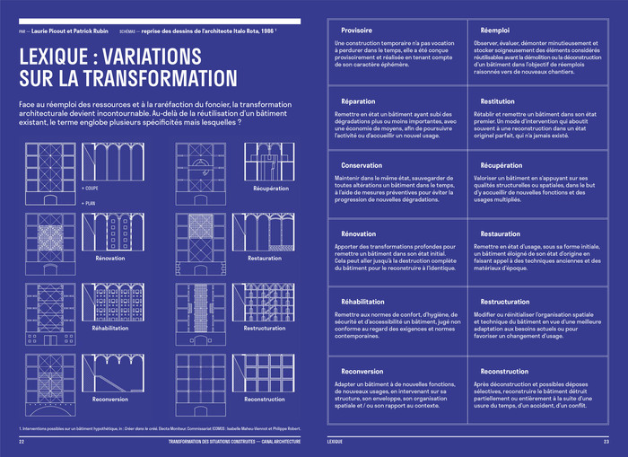 Construire réversible (2017) and  Transformation des situations construites (2020) by Canal architecture 10