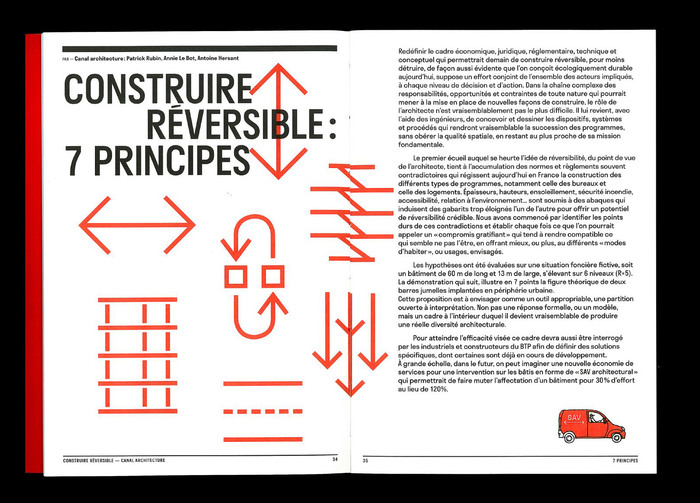 Construire réversible (2017) and  Transformation des situations construites (2020) by Canal architecture 4