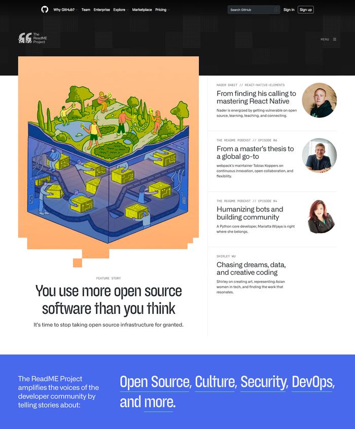 GitHub website (2021) 3