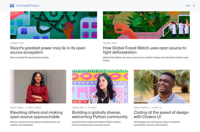 GitHub website (2021) 4