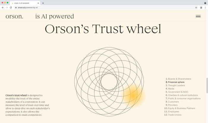 Orson website 6
