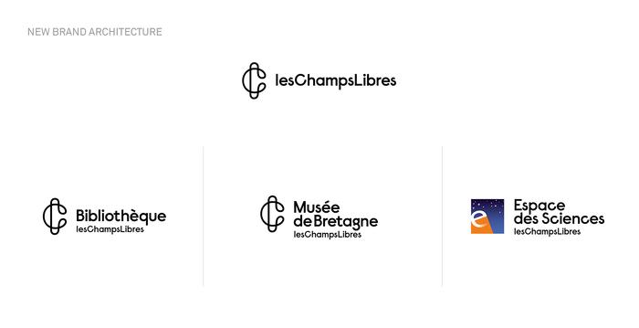 Les Champs Libres visual identity 4