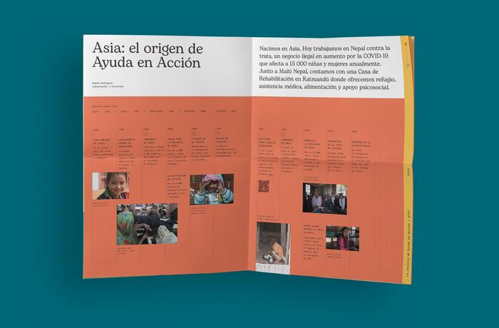 Ayuda en Acción rebranding 4
