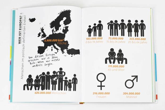 Fragen an Europa by Gesine Grotrian & Susan Schädlich (Beltz & Gelberg) 3