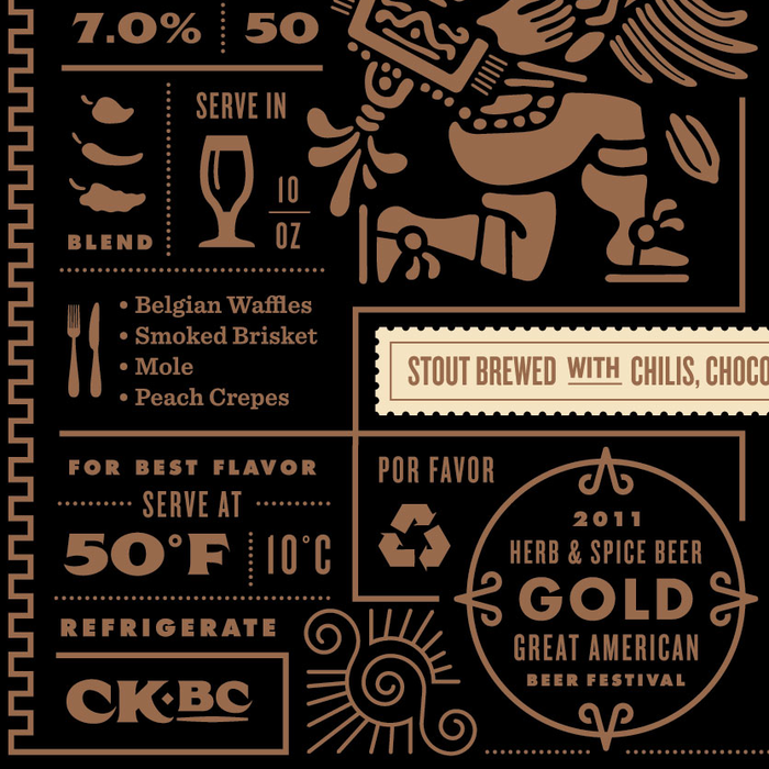 Mexican Chocolate Stout 3