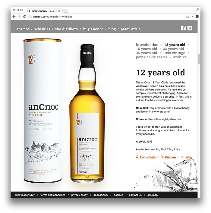 anCnoc Highland Single Malt Scotch Whisky 10