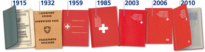 Swiss Passport, 2003–2010 2
