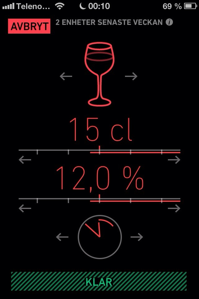 Red numbers mean this drink will put you over 0.6% blood alcohol content