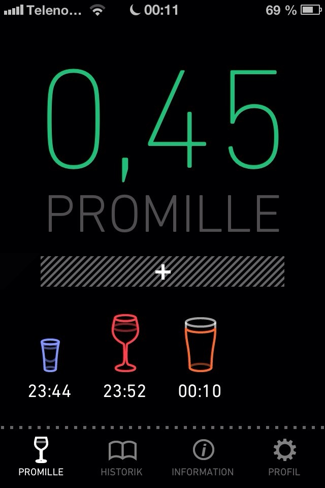 The blood alcohol percent meter central to the app.
