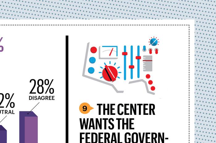 "Esquire: ""The New American Center"" 3"