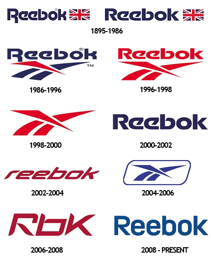 This is a good overview of Reebok's logo history … with one obvious errror: it is not possible that Motter Tektura was used all the way back to the shoe company's founding in 1895 because the typeface wasn't designed until 1975.