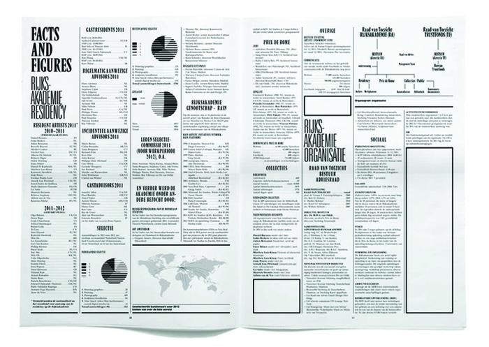 Rijksakademie van Beeldende Kunsten Amsterdam Verslag 2011 7