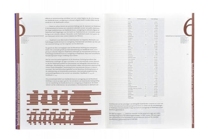 Mondriaan Stichting Jaarverslag 2007 3