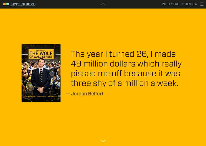 Letterboxd 2013 Year in Review 4