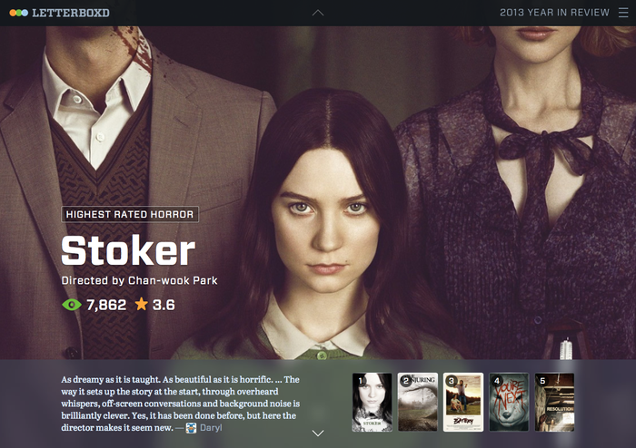 Letterboxd 2013 Year in Review 5