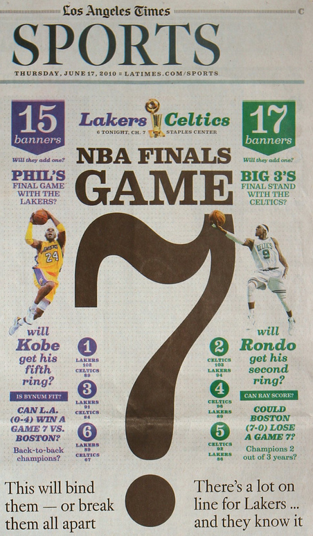 Los Angeles Times Sports: 2010 NBA Finals 1