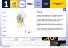 Morton Salt 100th Anniversary