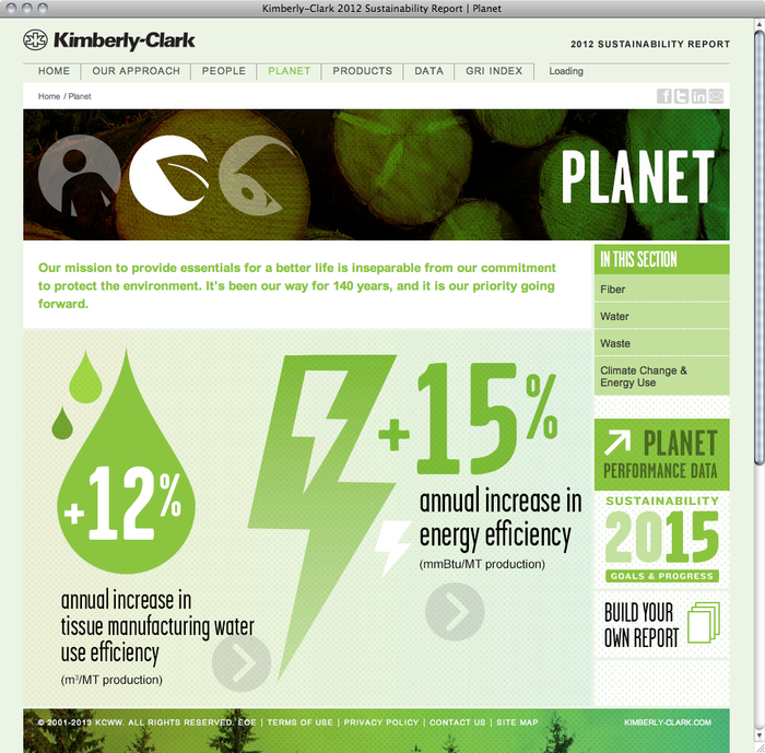 Kimberly-Clark Sustainability Report 2012 3