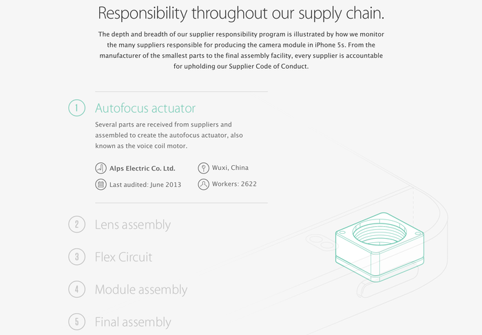 Apple Supplier Responsibility Website 5