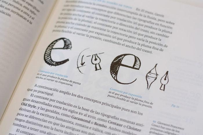 Cómo crear tipografías 5