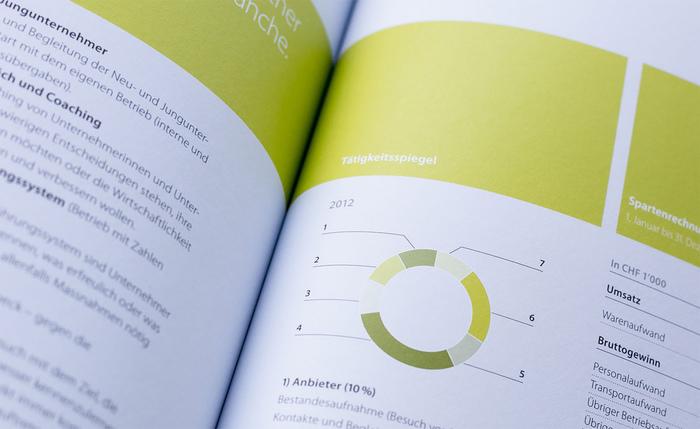 Pistor – annual report 1