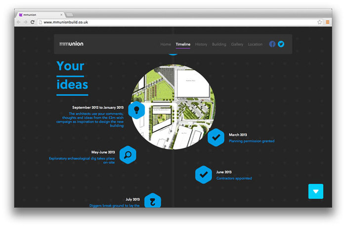 Students' Union building website 5
