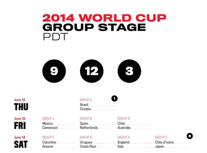 World Cup Schedule, Group Stage 2