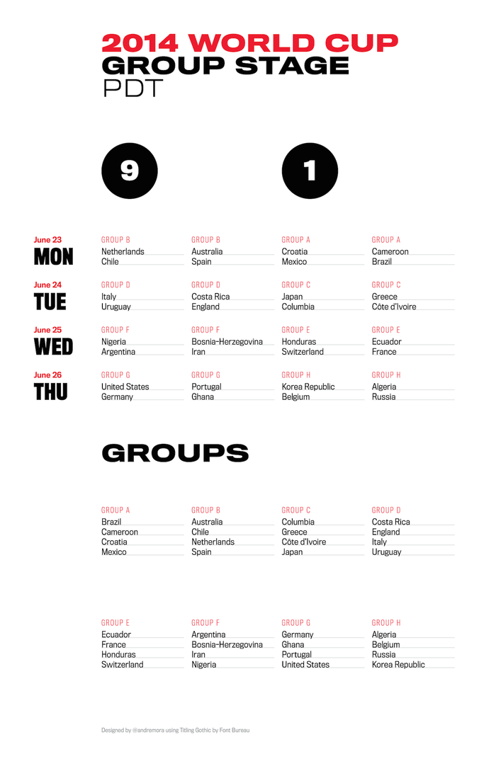 World Cup Schedule, Group Stage 3